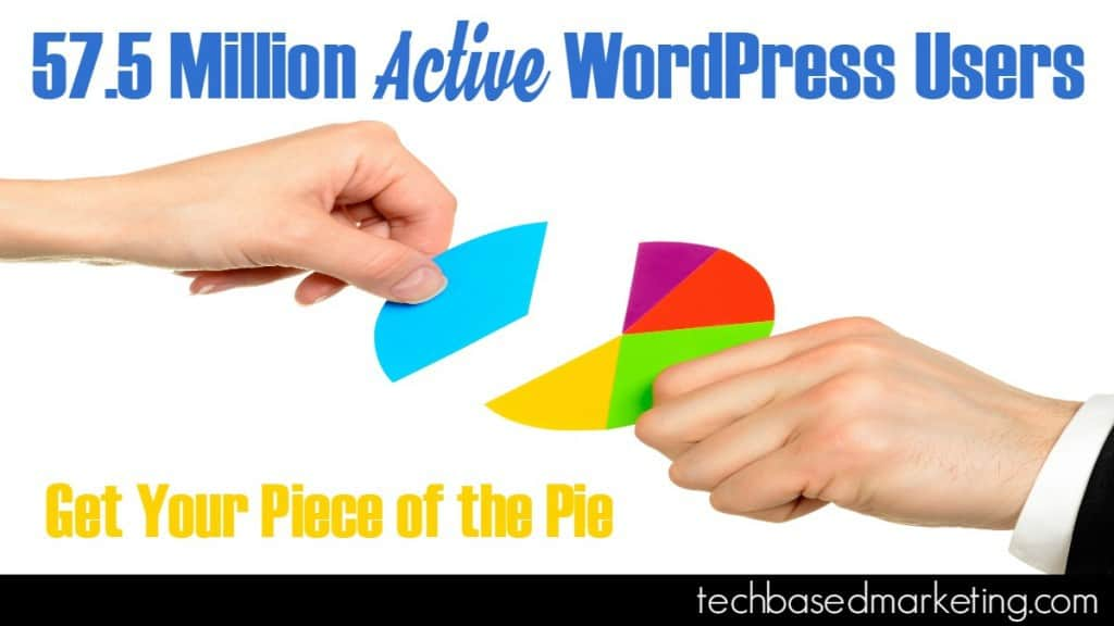 Check These Stats Before You Enter The WordPress Market-052515