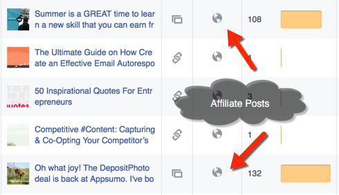 Facebook image post reach